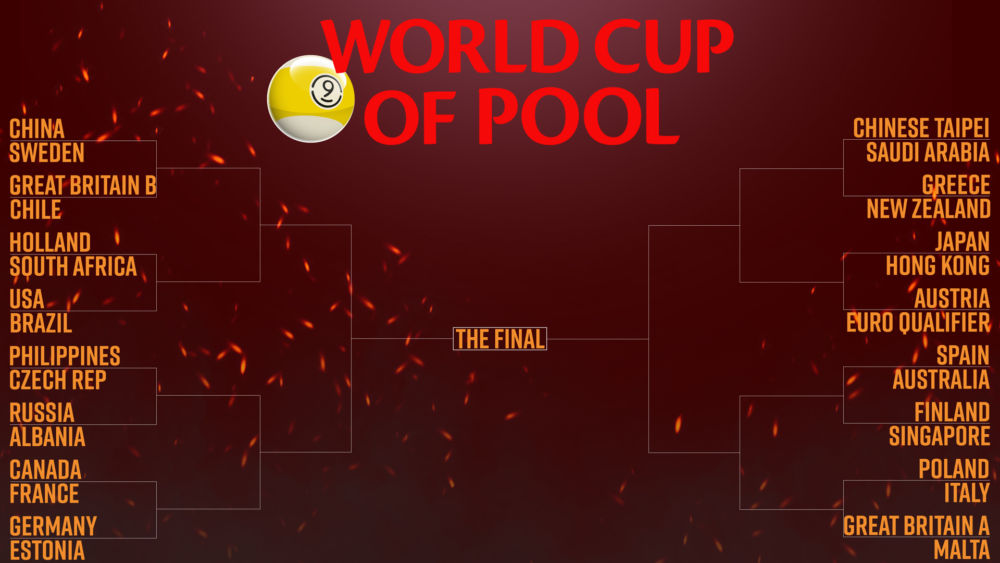 World cup of pool betting pennsylvania sports betting apps